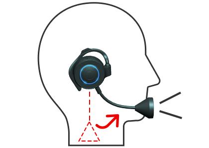 To-King本体を耳に装着する